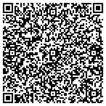 QR-код с контактной информацией организации Головченко, СПД