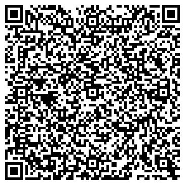 QR-код с контактной информацией организации ХарьковКонсоль, ООО