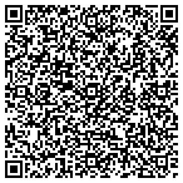 QR-код с контактной информацией организации Мегаполис групп, ПКФ ,ЧП