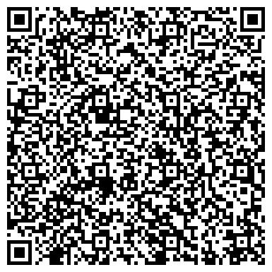 QR-код с контактной информацией организации Искрасофт подряд строй, ООО