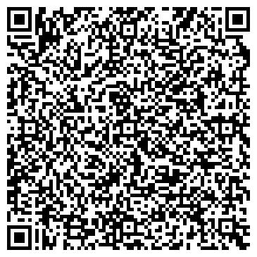 QR-код с контактной информацией организации НВП Ламипласт, ЧП