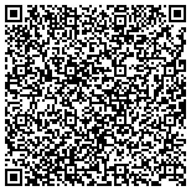QR-код с контактной информацией организации Ваткин В.Г., СПД (МегаПол)