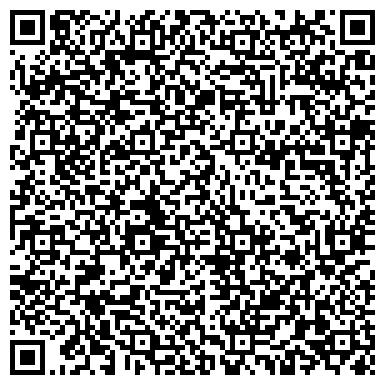QR-код с контактной информацией организации Югос, Мебельная компания, ЧП