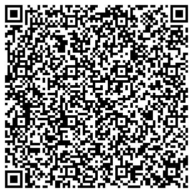 QR-код с контактной информацией организации Керамист (Линолеум оптом), ООО