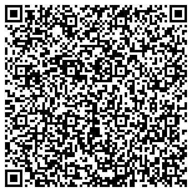 QR-код с контактной информацией организации Магазин дверей и полов Шервуд, Компания