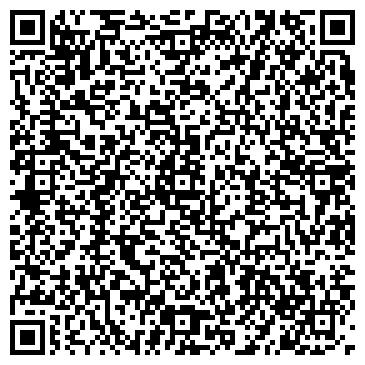 QR-код с контактной информацией организации Макея, ЧП