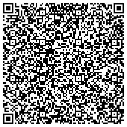 QR-код с контактной информацией организации Общество с ограниченной ответственностью Общество с ограниченной ответственностью «СеверРосЭнерго»