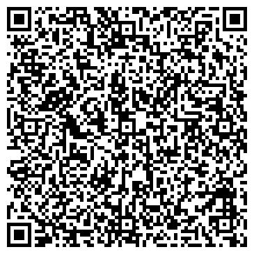 QR-код с контактной информацией организации Частное предприятие ЧТУП «ГомТеплоСистем»