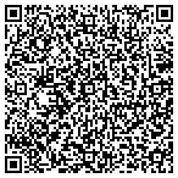 QR-код с контактной информацией организации Общество с ограниченной ответственностью ТЕПЛОН ООО