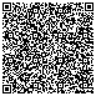 """QR-код с контактной информацией организации ЧТУП """"Важные решения"""""""