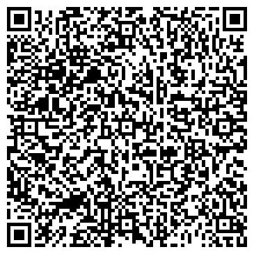 QR-код с контактной информацией организации Субъект предпринимательской деятельности ИП Федяченко С. А.