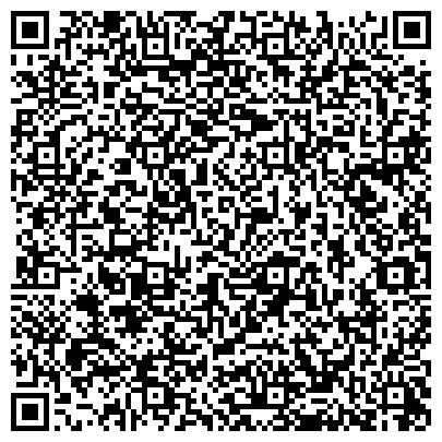 QR-код с контактной информацией организации Субъект предпринимательской деятельности ИП Семченко А. И. — Вернем былую красоту вашему полу!!!
