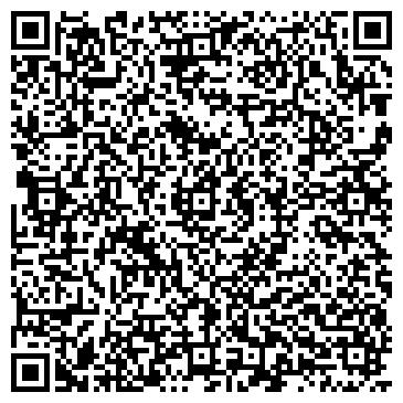 QR-код с контактной информацией организации Общество с ограниченной ответственностью HYDROSCAND