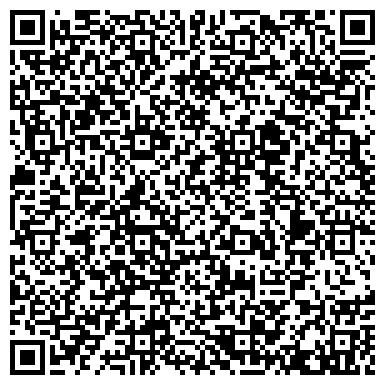 QR-код с контактной информацией организации Субъект предпринимательской деятельности Оборудование для малого бизнеса