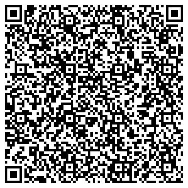 """QR-код с контактной информацией организации ООО """"НПЦ ТЕПЛОАНТИКОРЗАЩИТА"""""""