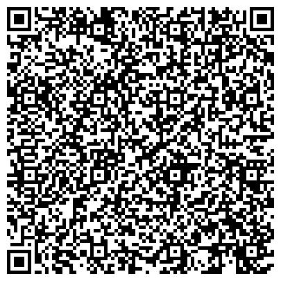 """QR-код с контактной информацией организации Общество с ограниченной ответственностью ООО """"Научно-производственный союз """"Императив Украина"""""""