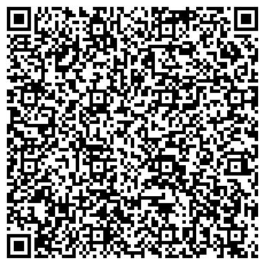 """QR-код с контактной информацией организации ООО """"Напатум Трейд"""""""
