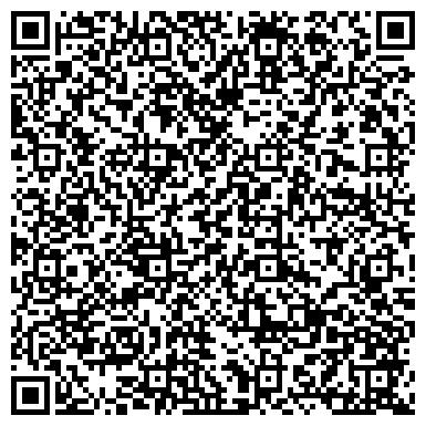 QR-код с контактной информацией организации НАУЧНО-ПРАКТИЧЕСКИЙ ЦЕНТР НАН БЕЛАРУСИ ПО ЗЕМЛЕДЕЛИЮ