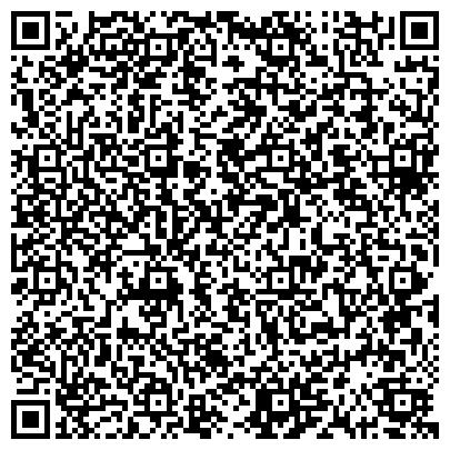 QR-код с контактной информацией организации Общество с ограниченной ответственностью Измерительный инструмент — ООО «НПФ АИС»