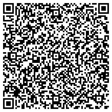 QR-код с контактной информацией организации Субъект предпринимательской деятельности HOMER. Строительные материалы.Хозяйственные товары. Посуда. Товары для дома