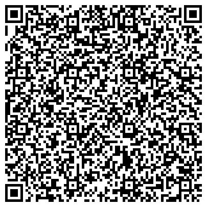 QR-код с контактной информацией организации Общество с ограниченной ответственностью Texnobiz профессиональное торговое оборудование для объектов питания