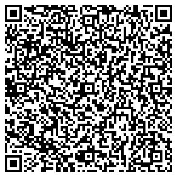 QR-код с контактной информацией организации АПТЕКА ПЛЮС