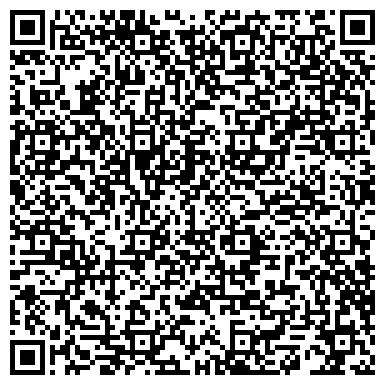 QR-код с контактной информацией организации Частное предприятие Торгово промышленная компания КАПИТАЛ