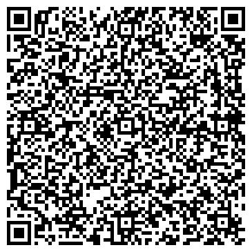 QR-код с контактной информацией организации Гранд-Холдинг, ЗАО