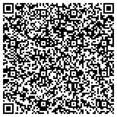 QR-код с контактной информацией организации Гомельхимторг, ОАО