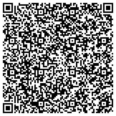 QR-код с контактной информацией организации Общество с ограниченной ответственностью Медицинская мебель Украина
