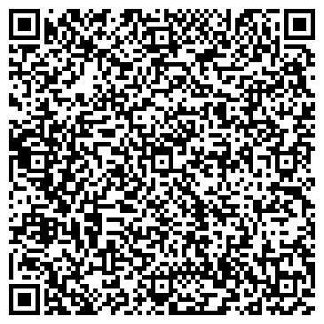 QR-код с контактной информацией организации Луганский завод Полимер