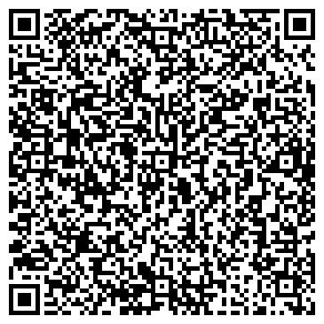 """QR-код с контактной информацией организации ООО НПП """"ПромСинтез"""""""