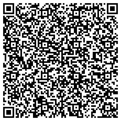 QR-код с контактной информацией организации Укрбезпекабуд (Антикорозия), ООО