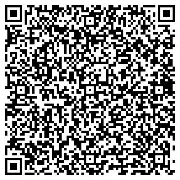 QR-код с контактной информацией организации Спектр Юг ЛТД, ООО