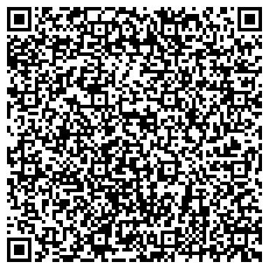 QR-код с контактной информацией организации Днепр-Контакт, ООО НПП