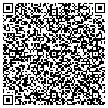 QR-код с контактной информацией организации Термит (ТМ Мегатрон), ЧП