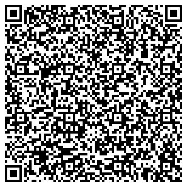 QR-код с контактной информацией организации НПК Запорожавтобытхим, ООО