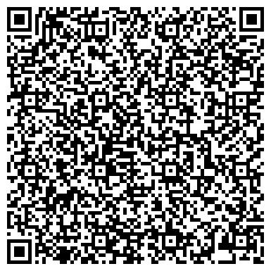 QR-код с контактной информацией организации ПанаФарб, ООО