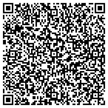 QR-код с контактной информацией организации Композитсервис НПФ, ООО