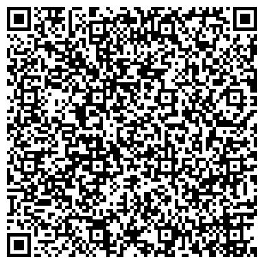 """QR-код с контактной информацией организации Интернет-магазин """"Не все дома"""""""