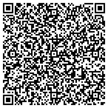 QR-код с контактной информацией организации Частное предприятие «Глянец» Творческая мастерская