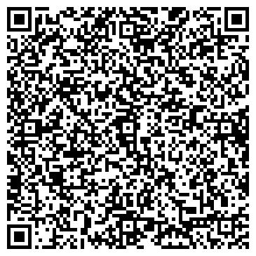QR-код с контактной информацией организации Частное предприятие SETKABOBR.BY
