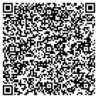 QR-код с контактной информацией организации ИП Зимницкий СМ