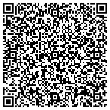 QR-код с контактной информацией организации Жлоба С. М. (Satiko), ИП