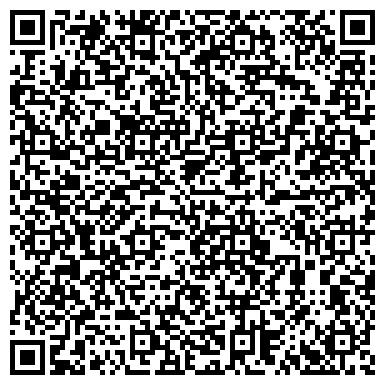 QR-код с контактной информацией организации Корпорация Евро - Дом, ЧП