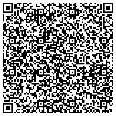 QR-код с контактной информацией организации Натяжные потолки Lucky Star, ЧП
