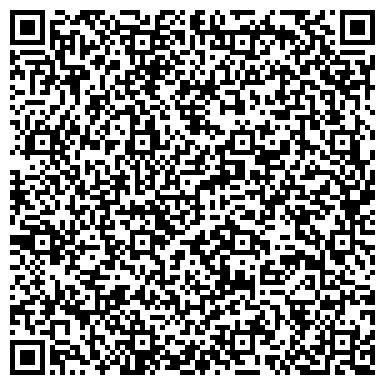 QR-код с контактной информацией организации Эко-Нат ТM, ЧП (Размачаев С.А.)