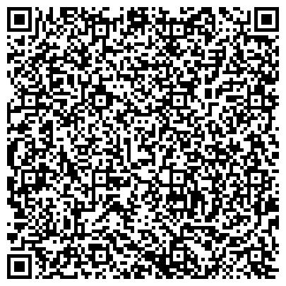 QR-код с контактной информацией организации Сирица С.Л., ЧП (OKNAVIK)