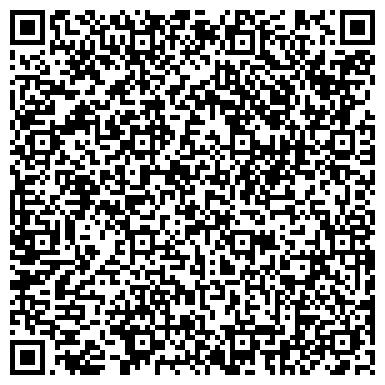 QR-код с контактной информацией организации Ятрань ltd НПКФ, ООО