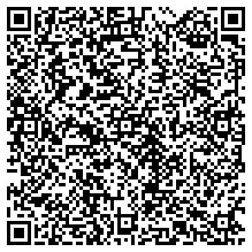 QR-код с контактной информацией организации Сантава, ЧП